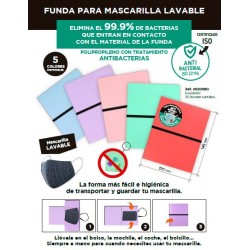Fundas Mascarilla LAVABLE